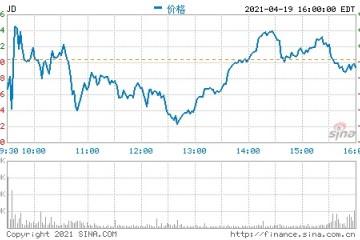 交银国际京东目标价386港元维持买入评级